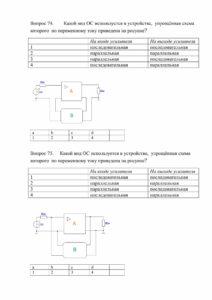 Тесты РАЗДЕЛ 3-41