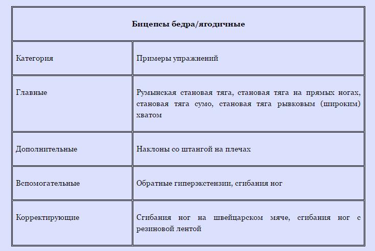 FM5-5. Урок-5