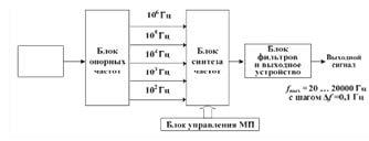 МТР_9